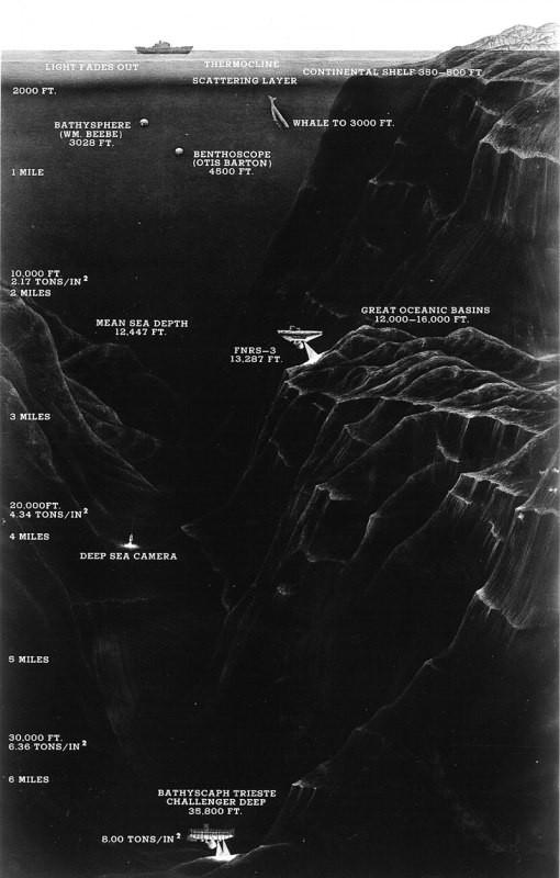 La Tierra Hueca - Página 5 Mariana-trench-022