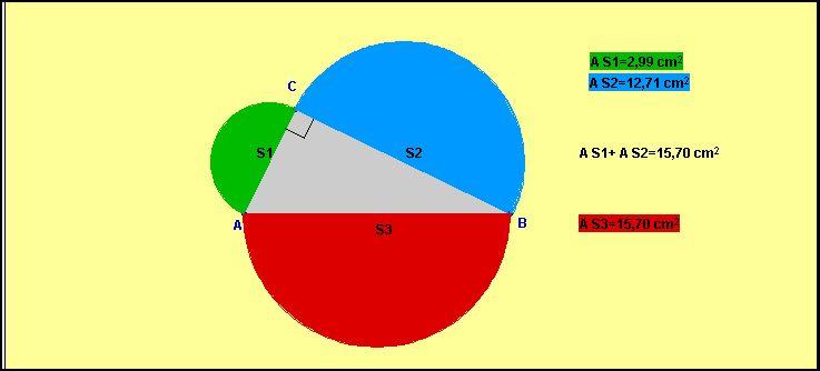 Teorema de Pitágoras y demostración   Articuweb